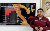 Alonso Pérez Rico, secretario de Salud en Baja California